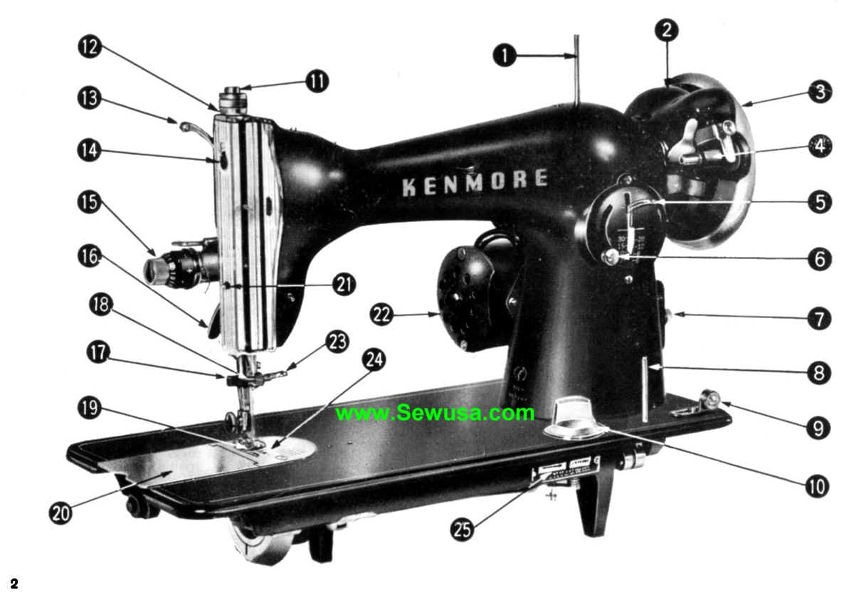 kenmore model 158 instruction manual
