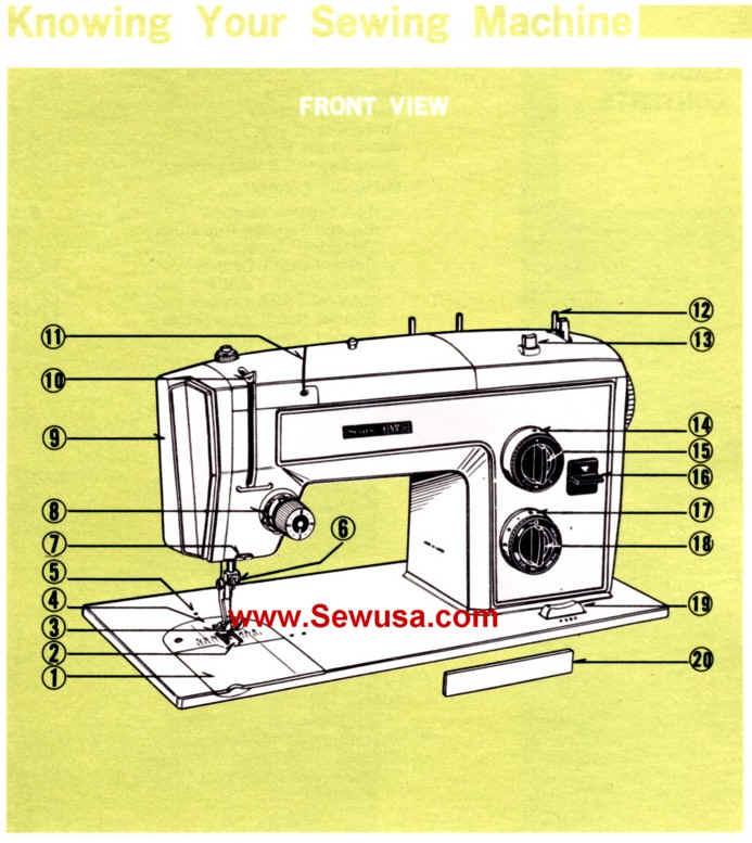 kenmore ultra stitch 12 manual